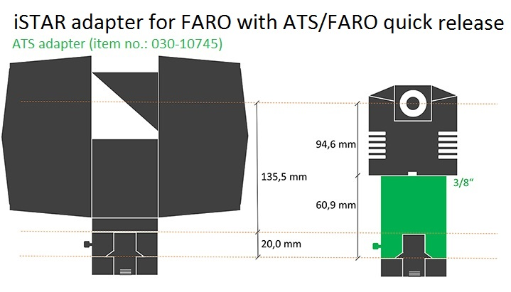 iSTAR adapter for FARO with ATS/FARO quick release.