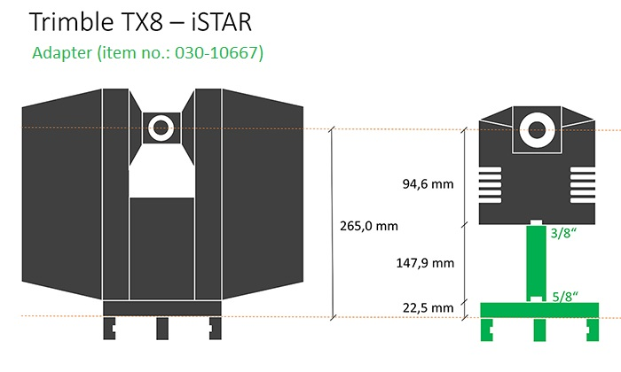 iSTAR adpater for Trimble TX8.